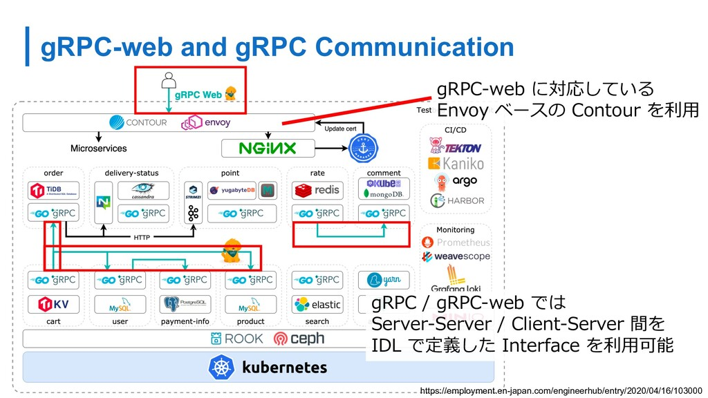 gRPC-web and gRPC Communication https://employm...