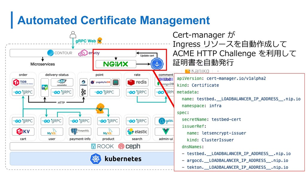 Automated Certificate Management https://employ...