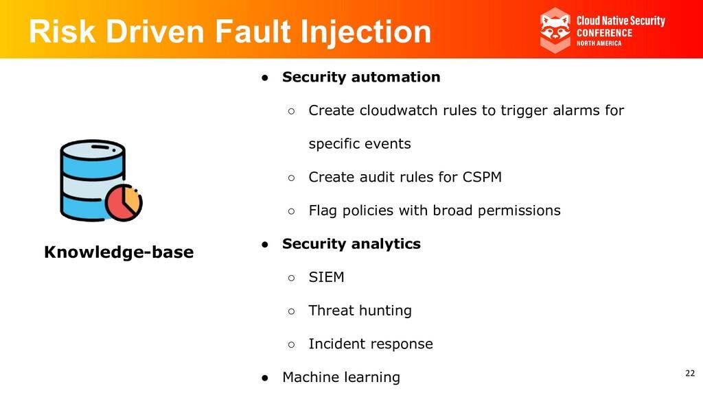 Risk Driven Fault Injection Knowledge-base ● Se...