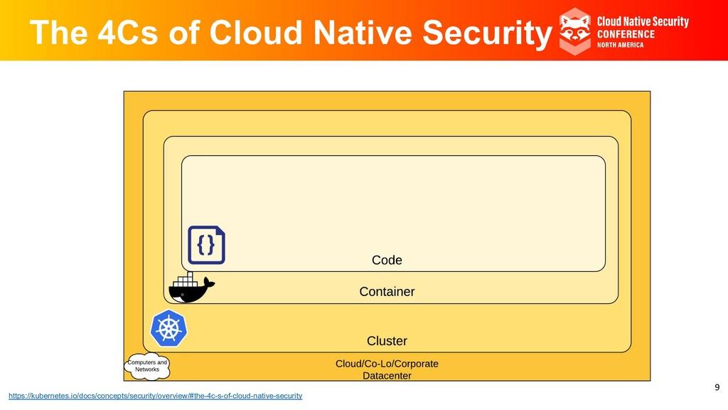 The 4Cs of Cloud Native Security https://kubern...