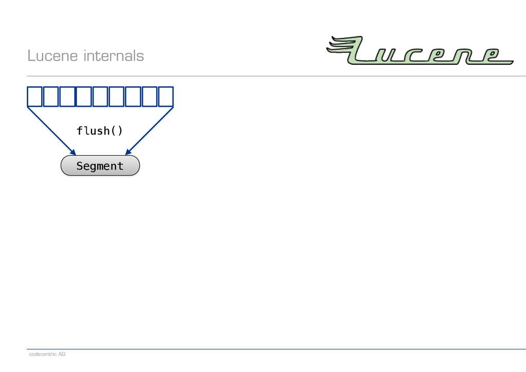 codecentric AG Lucene internals Segment flush()