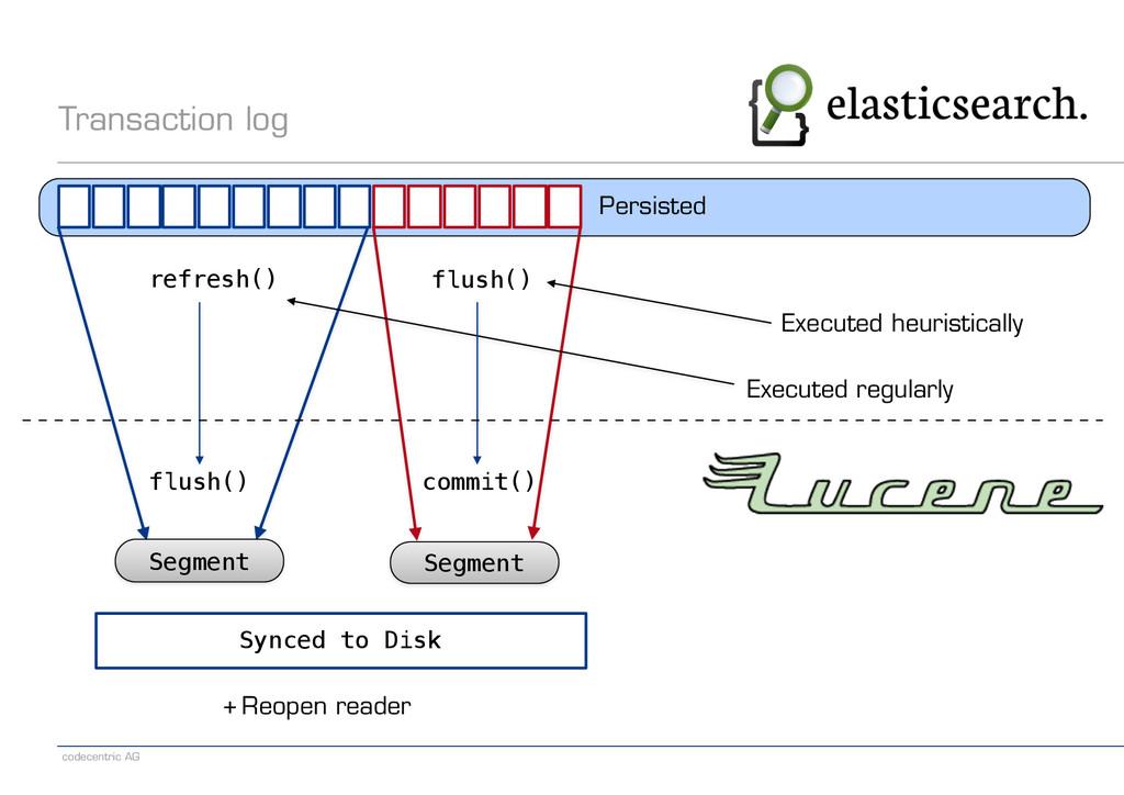 codecentric AG Transaction log Segment flush() ...