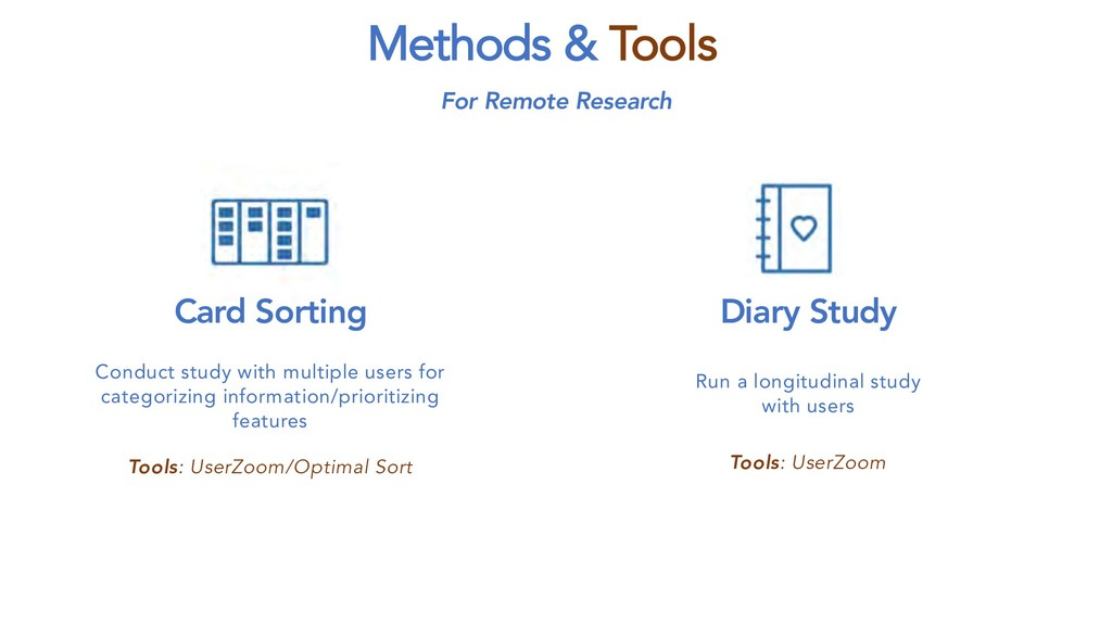 Methods & Tools Conduct study with multiple use...