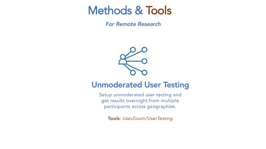 Methods & Tools Setup unmoderated user testing ...