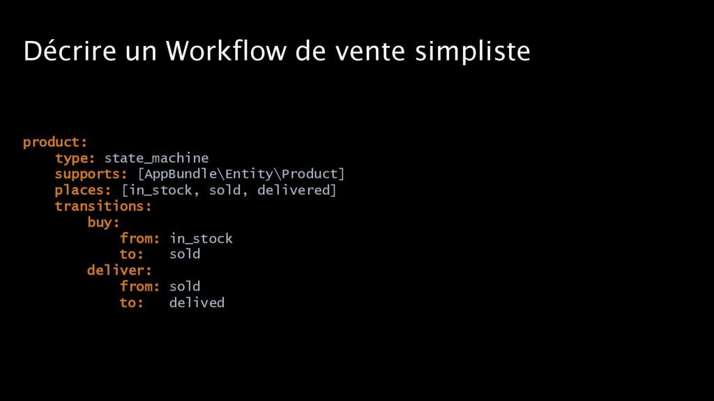 Décrire un Workflow de vente simpliste product:...