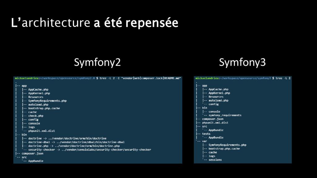 L'architecture a été repensée Symfony2 Symfony3