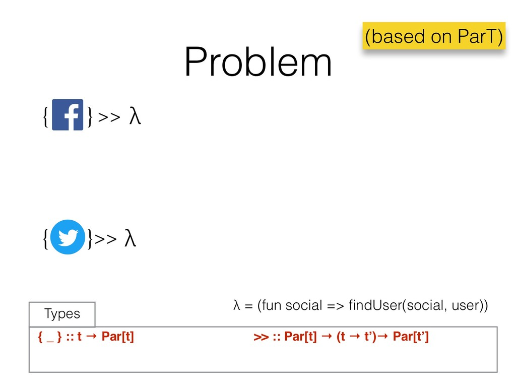 Problem { } { } (based on ParT) { _ } :: t → Pa...