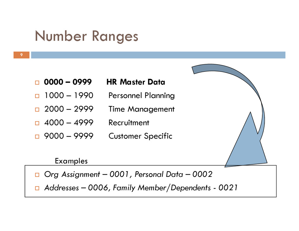 9 Number Ranges 0000 – 0999 HR Master Data 1000...