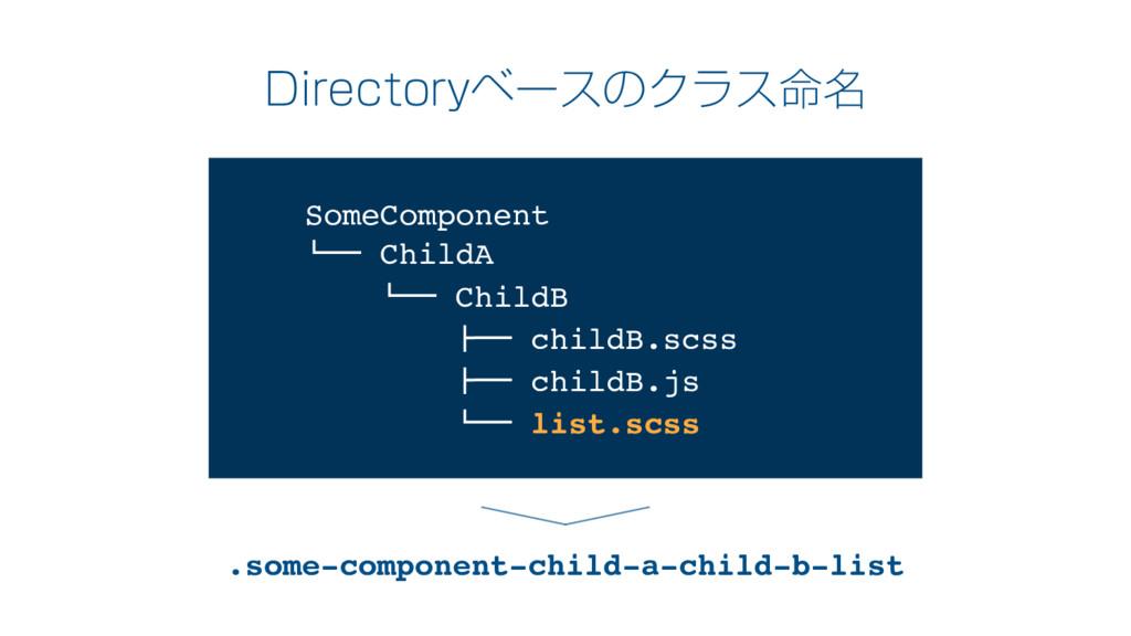 "%JSFDUPSZϕʔεͷΫϥε໋໊ SomeComponent !"""" ChildA !""""..."
