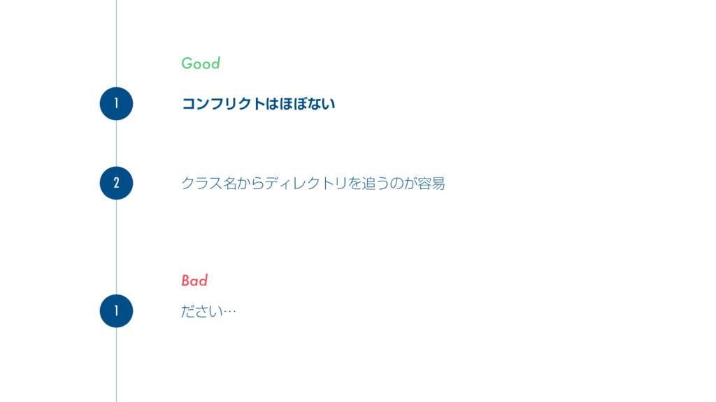 1 ίϯϑϦΫτ΄΅ͳ͍ Ϋϥε໊͔ΒσΟϨΫτϦΛ͏ͷ͕༰қ ͍ͩ͞ʜ 1 2 Good...