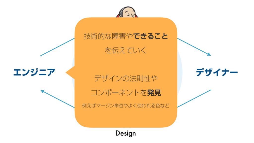 Build Design ΤϯδχΞ σβΠφʔ ٕज़తͳোͰ͖Δ͜ͱ Λ͍͑ͯ͘ ...