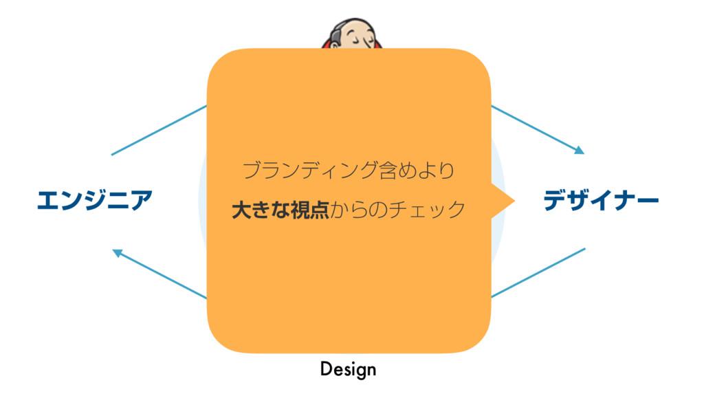 Build Design ΤϯδχΞ σβΠφʔ ϒϥϯσΟϯάؚΊΑΓ େ͖ͳࢹ͔Βͷν...