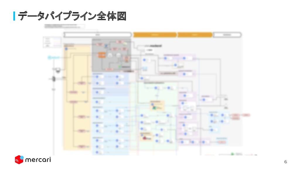 6 データパイプライン全体図