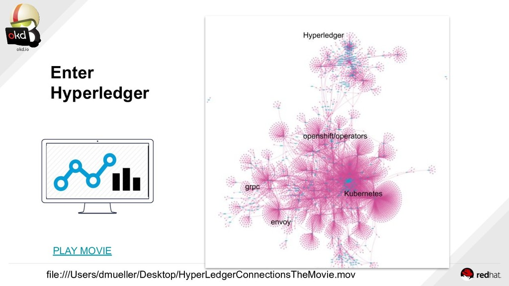 Enter Hyperledger PLAY MOVIE file:///Users/dmue...