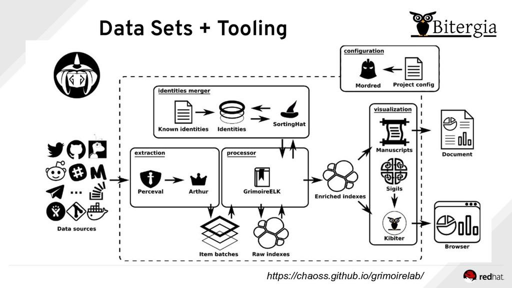 Data Sets + Tooling https://chaoss.github.io/gr...