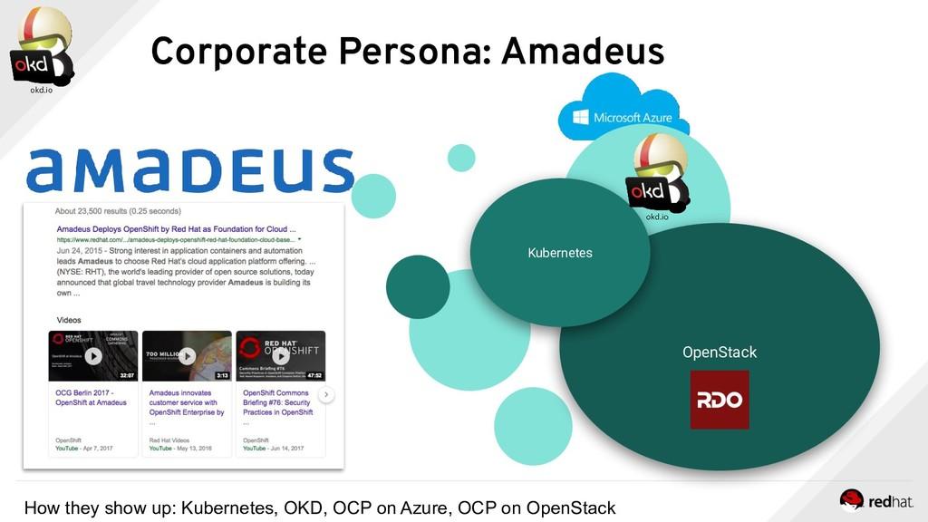 OpenStack Kubernetes OKD Corporate Persona: Ama...