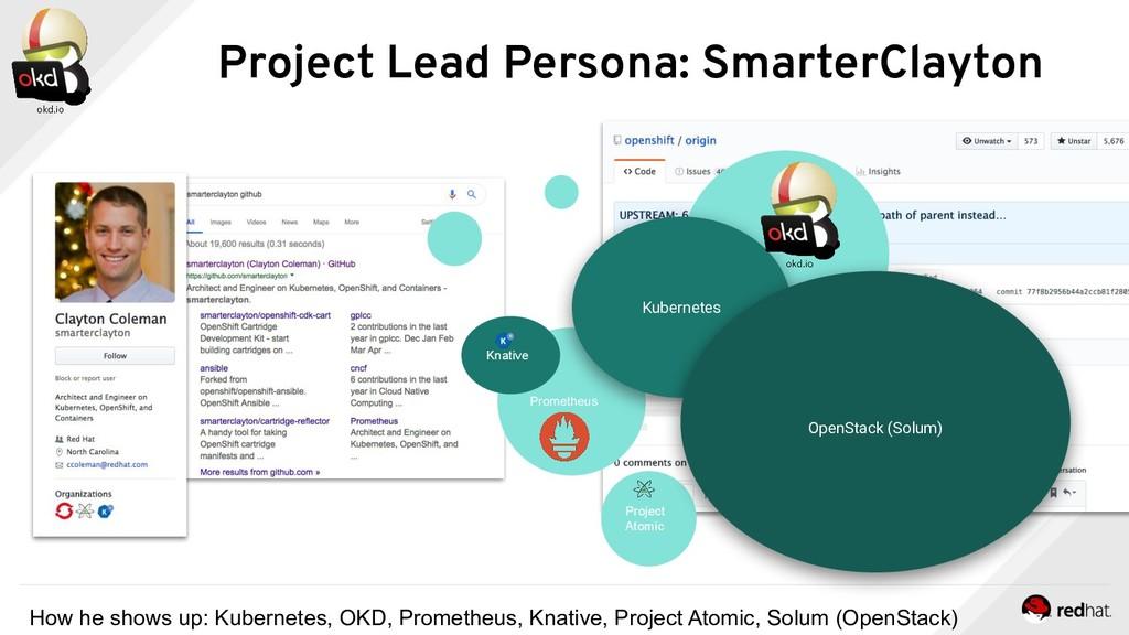 OKD Project Atomic Prometheus Knative Project L...