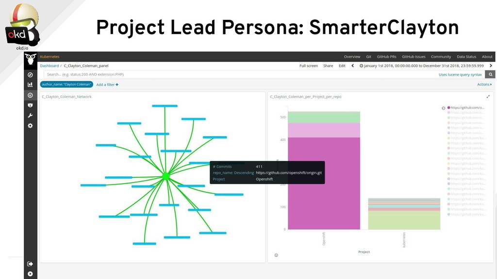 Project Lead Persona: SmarterClayton