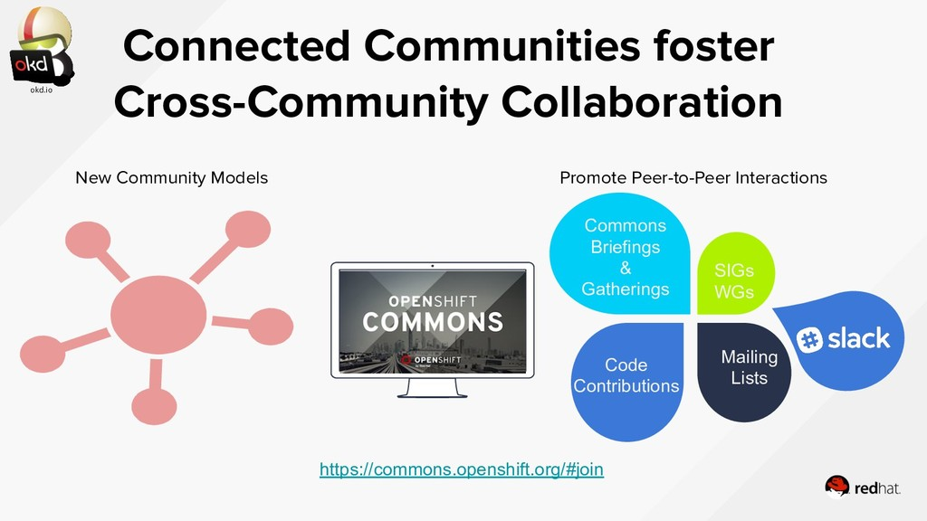 Connected Communities foster Cross-Community Co...