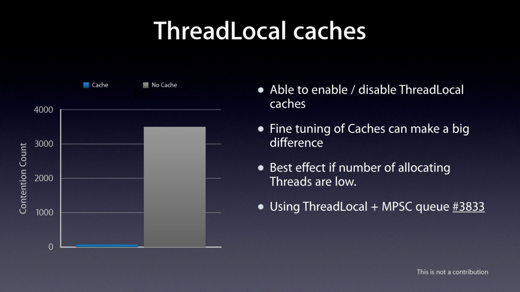 Able to enable / disable ThreadLocal caches Fin...