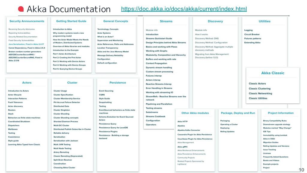 Akka Documentation 10 https://doc.akka.io/docs/...