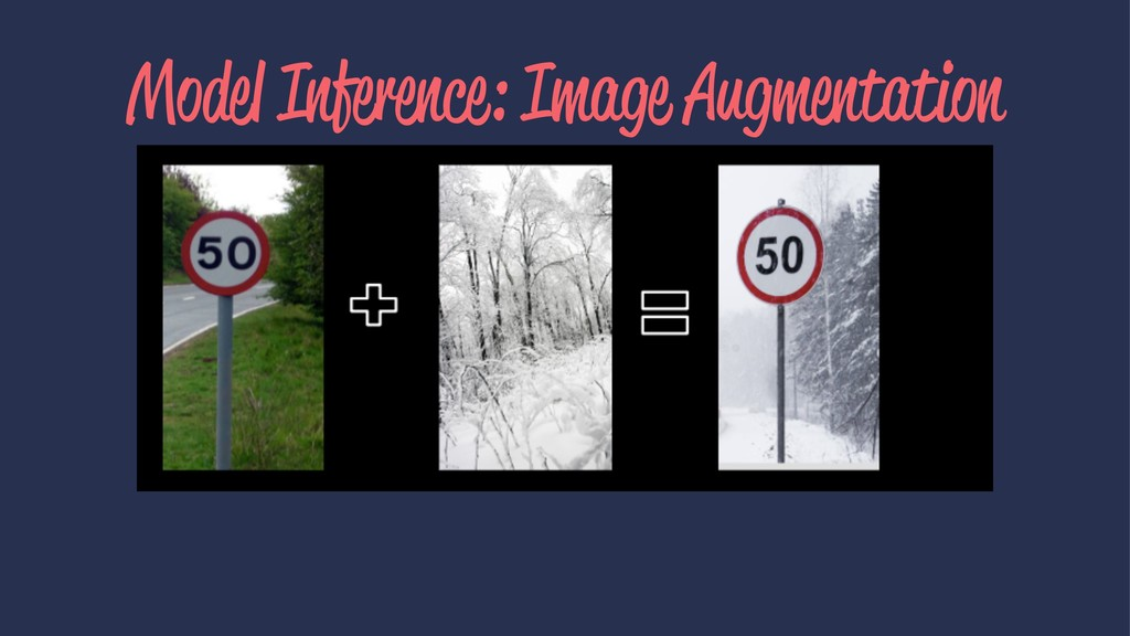 Model Inference: Image Augmentation