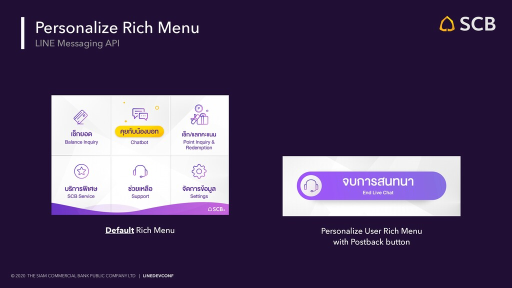 © 2020 THE SIAM COMMERCIAL BANK PUBLIC COMPANY ...