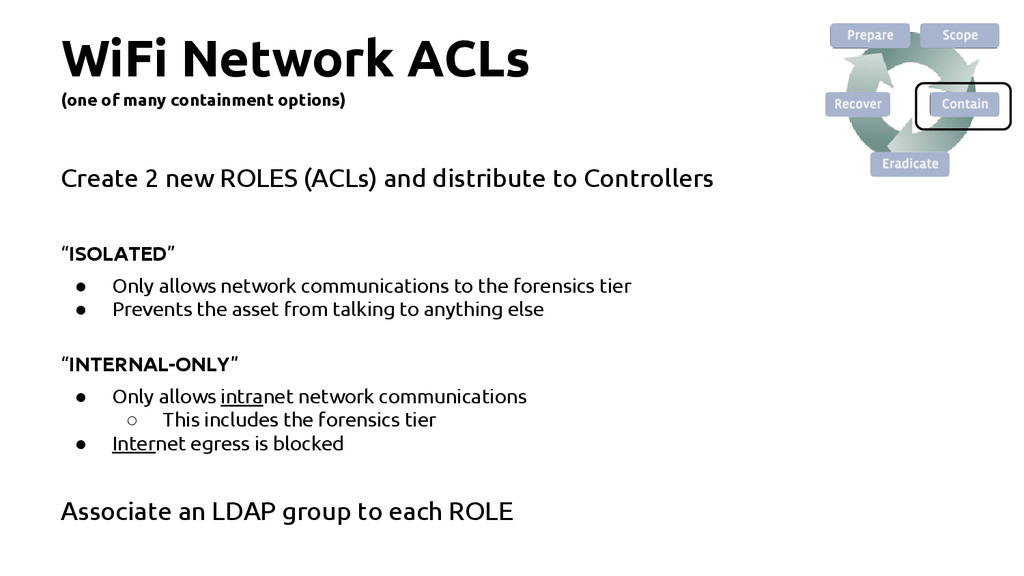 Create 2 new ROLES (ACLs) and distribute to Con...