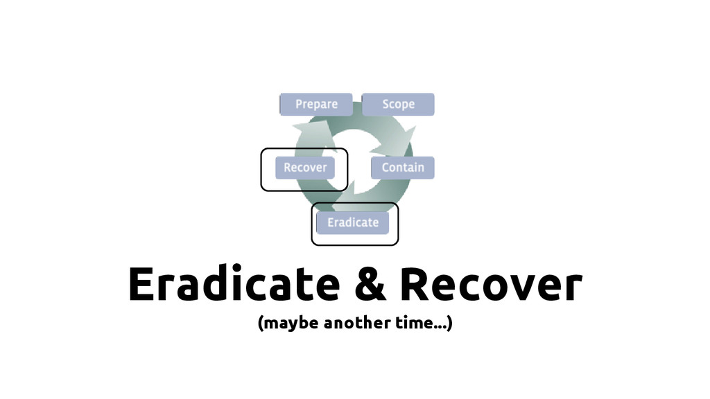 Eradicate & Recover (maybe another time...)