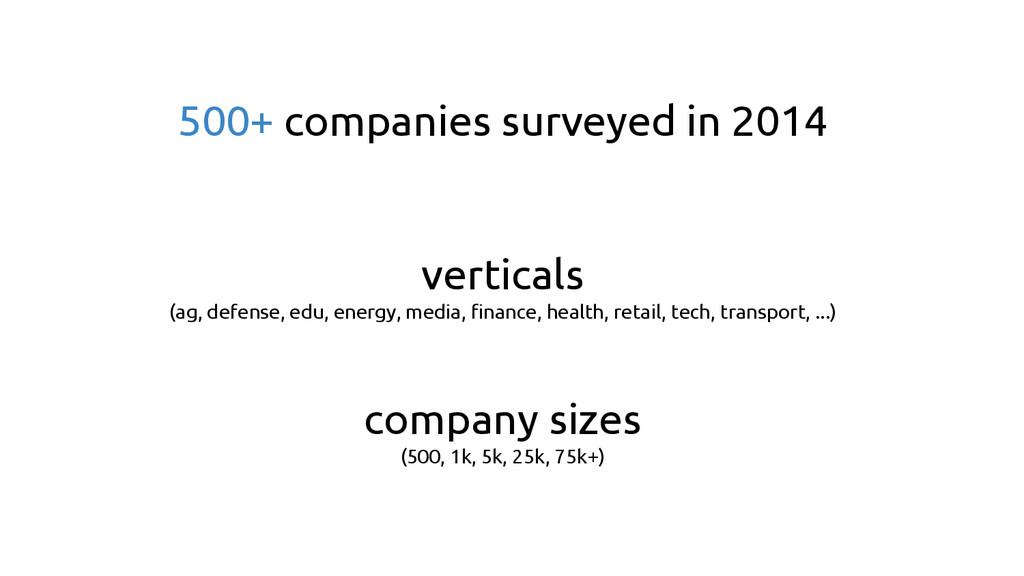 500+ companies surveyed in 2014 verticals (ag, ...