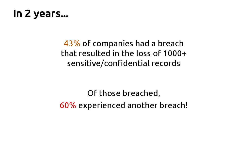 43% of companies had a breach that resulted in ...