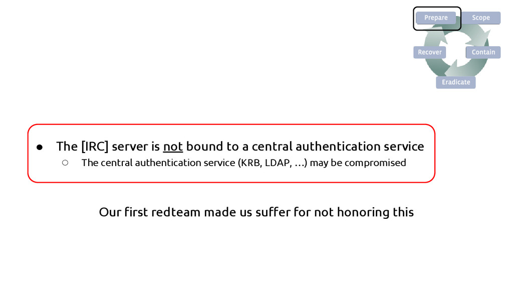 ● The [IRC] server is not bound to a central au...