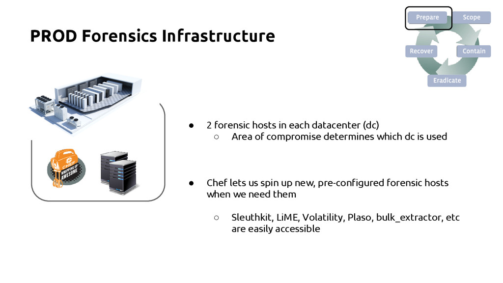 PROD Forensics Infrastructure ● 2 forensic host...