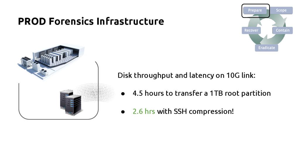 PROD Forensics Infrastructure Disk throughput a...