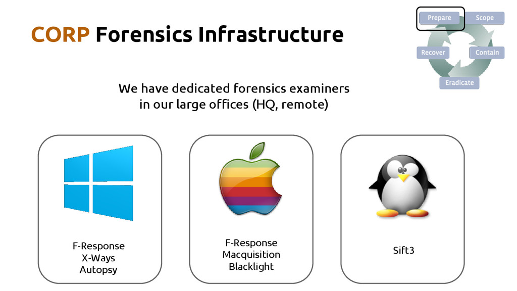 CORP Forensics Infrastructure We have dedicated...