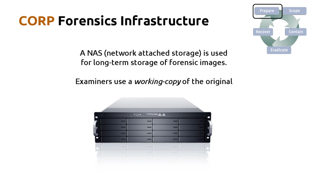 CORP Forensics Infrastructure A NAS (network at...