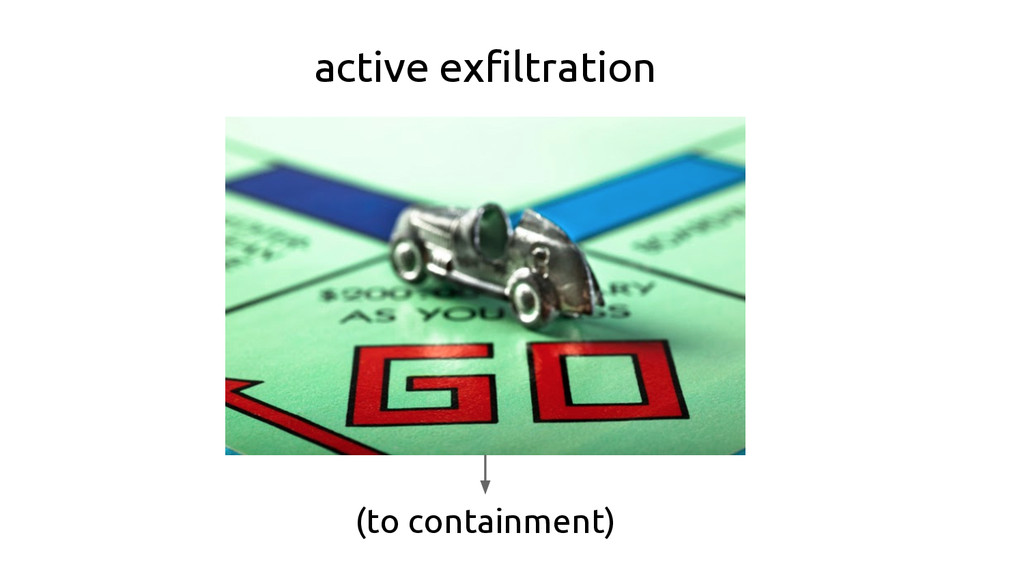 active exfiltration (to containment)