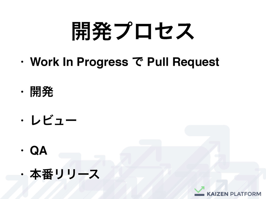 • Work In Progress Ͱ Pull Request • ։ൃ • ϨϏϡʔ •...