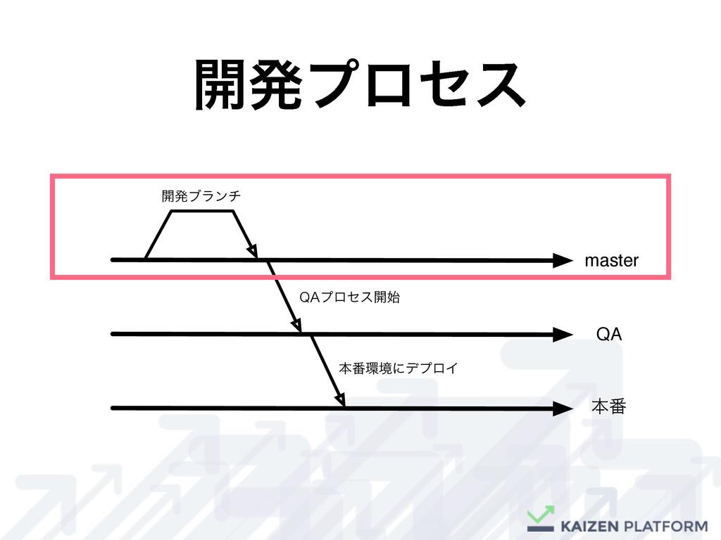"""master QA ຊ൪ ։ൃϒϥϯν 2""""ϓϩηε։ ຊ൪ڥʹσϓϩΠ ։ൃϓϩηε"""