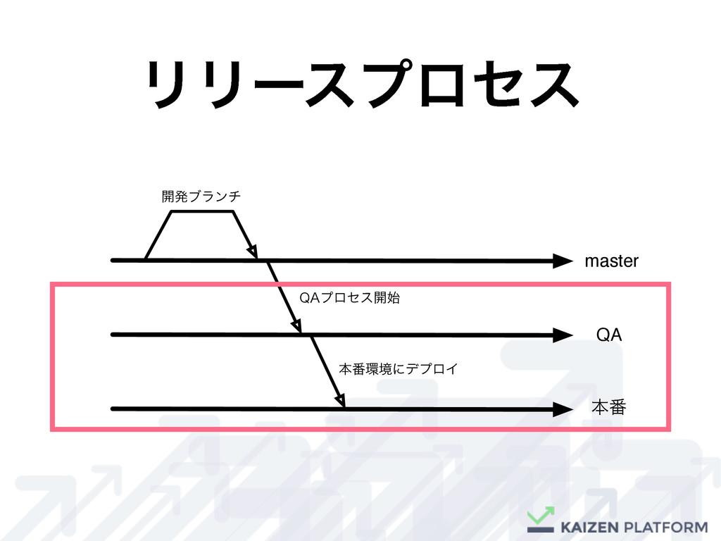 """master QA ຊ൪ ։ൃϒϥϯν 2""""ϓϩηε։ ຊ൪ڥʹσϓϩΠ ϦϦʔεϓϩηε"""