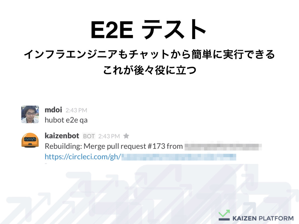 E2E ςετ ΠϯϑϥΤϯδχΞνϟοτ͔Β؆୯ʹ࣮ߦͰ͖Δ ͜Ε͕ޙʑʹཱͭ
