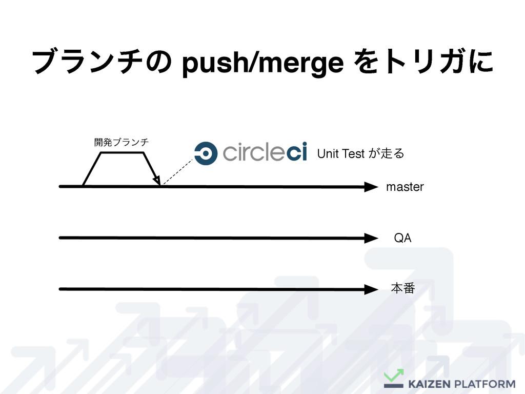 ϒϥϯνͷ push/merge ΛτϦΨʹ master QA ຊ൪ ։ൃϒϥϯν Unit...