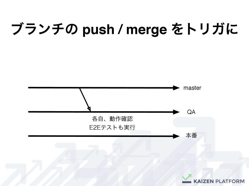 ϒϥϯνͷ push / merge ΛτϦΨʹ master QA ຊ൪ ֤ࣗɺಈ࡞֬ &...