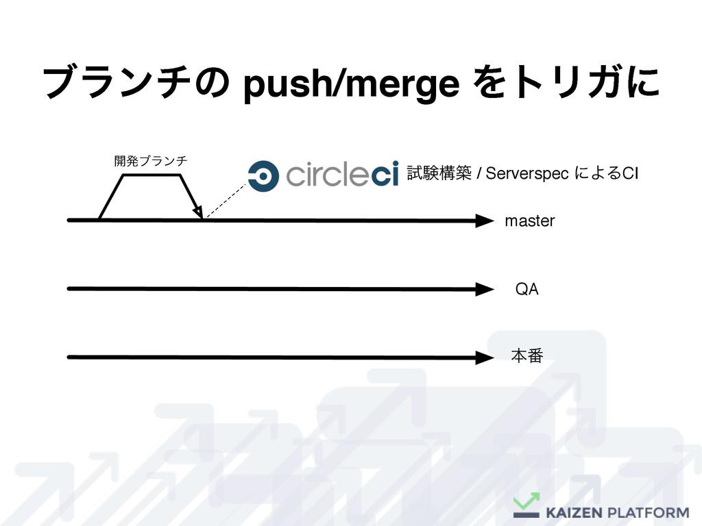 ϒϥϯνͷ push/merge ΛτϦΨʹ master QA ຊ൪ ։ൃϒϥϯν ࢼݧߏங...