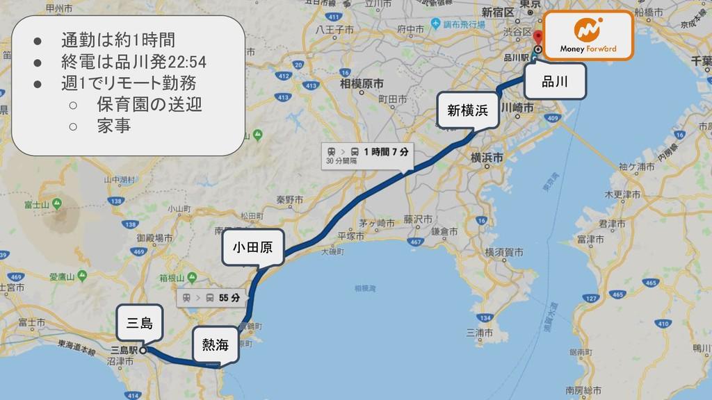 3 熱海 小田原 新横浜 品川 ● 通勤は約1時間 ● 終電は品川発22:54 ● 週1でリモ...