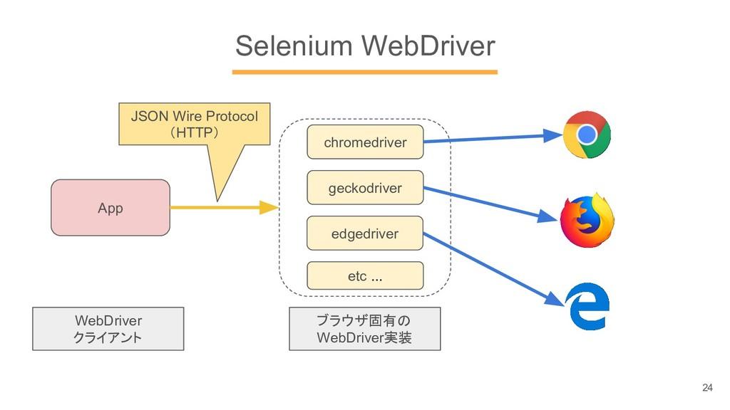 Selenium WebDriver App chromedriver ブラウザ固有の Web...