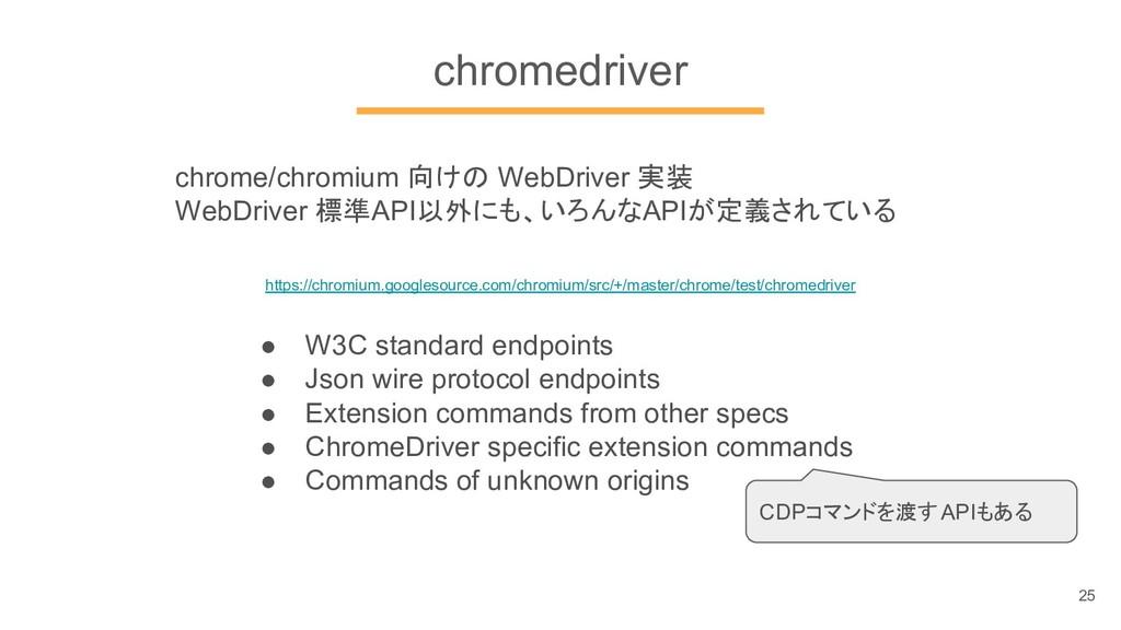 chromedriver chrome/chromium 向けの WebDriver 実装 W...