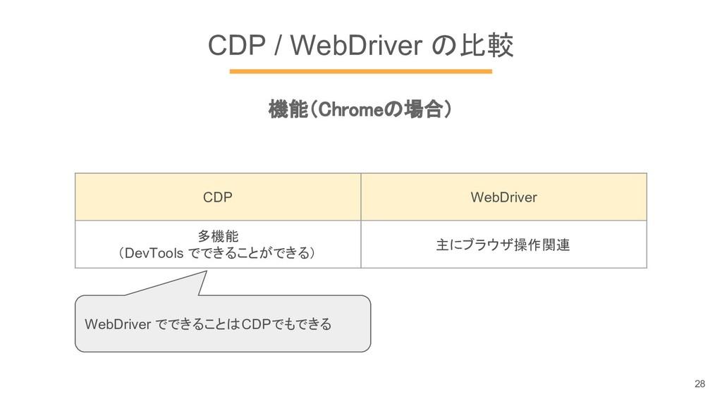 CDP / WebDriver の比較 機能(Chromeの場合) CDP WebDriver...