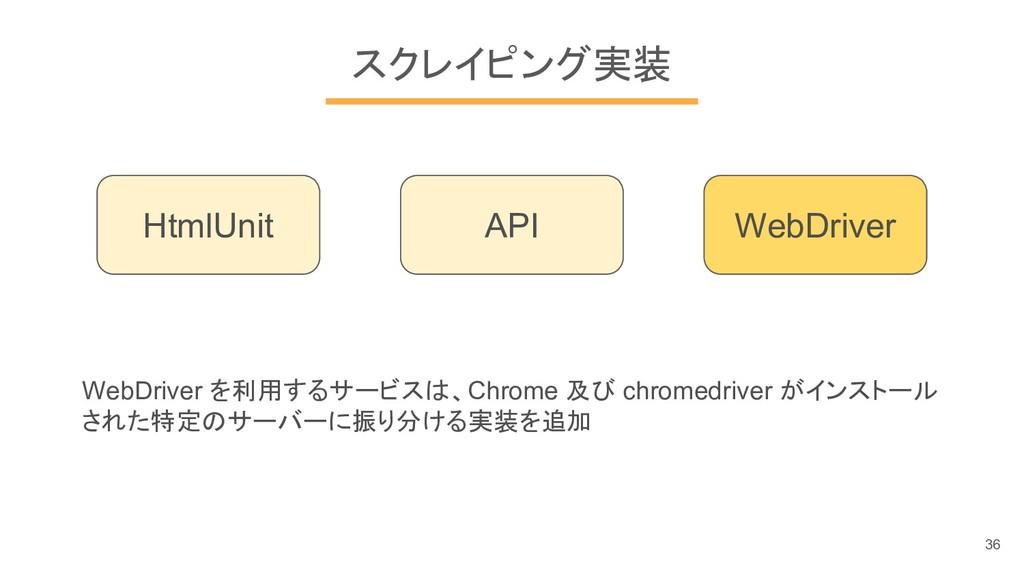 スクレイピング実装 HtmlUnit API WebDriver WebDriver を利用す...