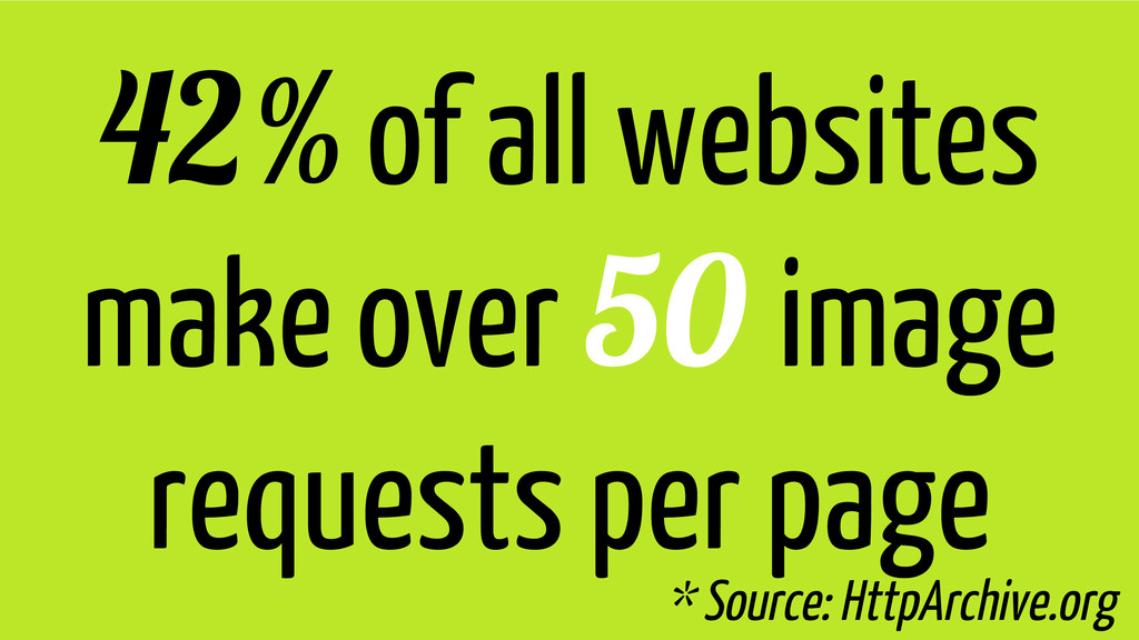42% of all websites make over 50 image requests...